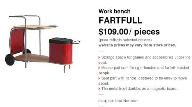 IKEA names - The IKEA Fartfull workbench (Photo: IKEA)